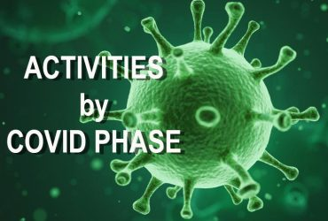 Activities by Covid Phase